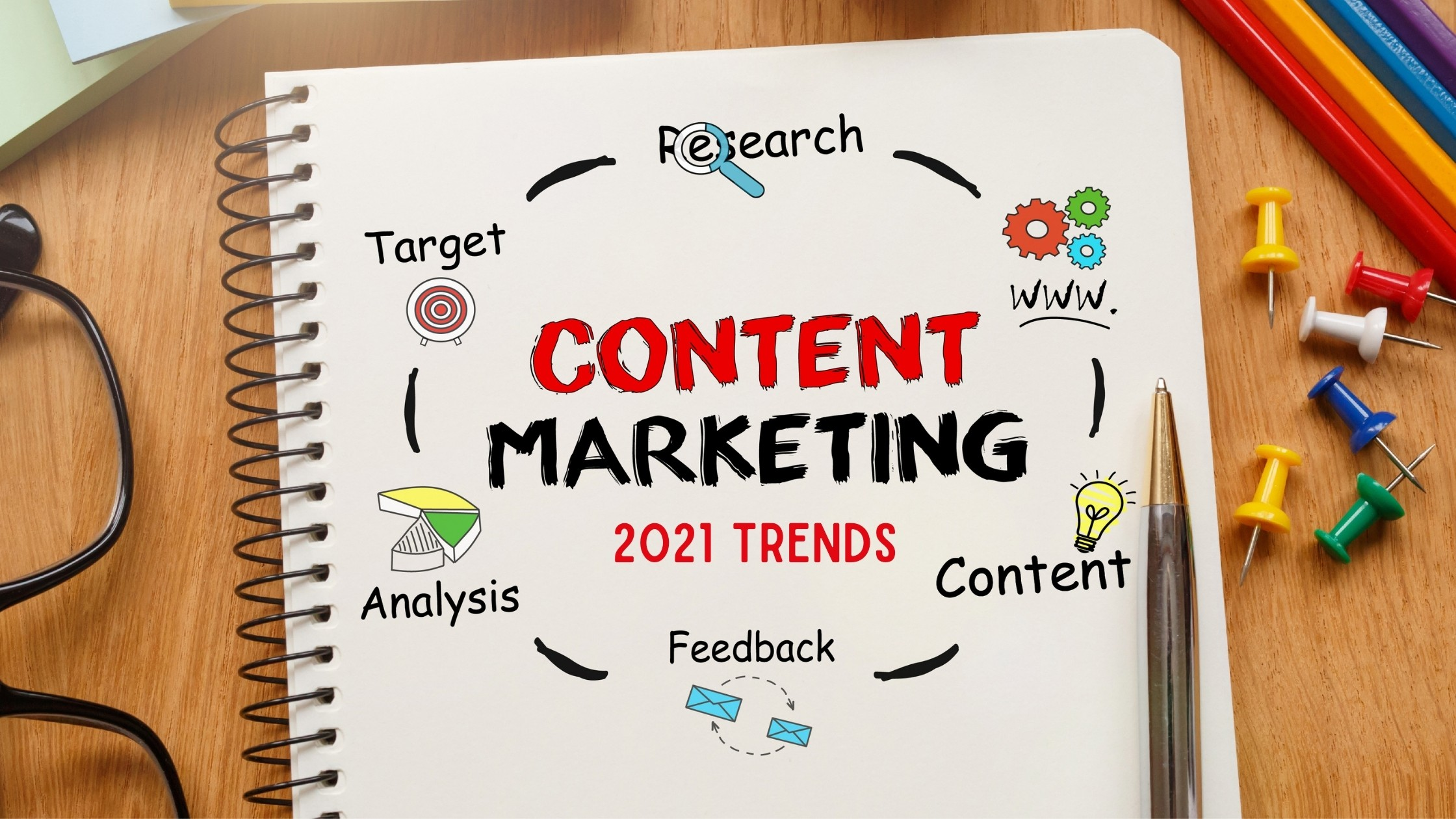 Content Marketing Trends that's the way forward for 2021 and the future!