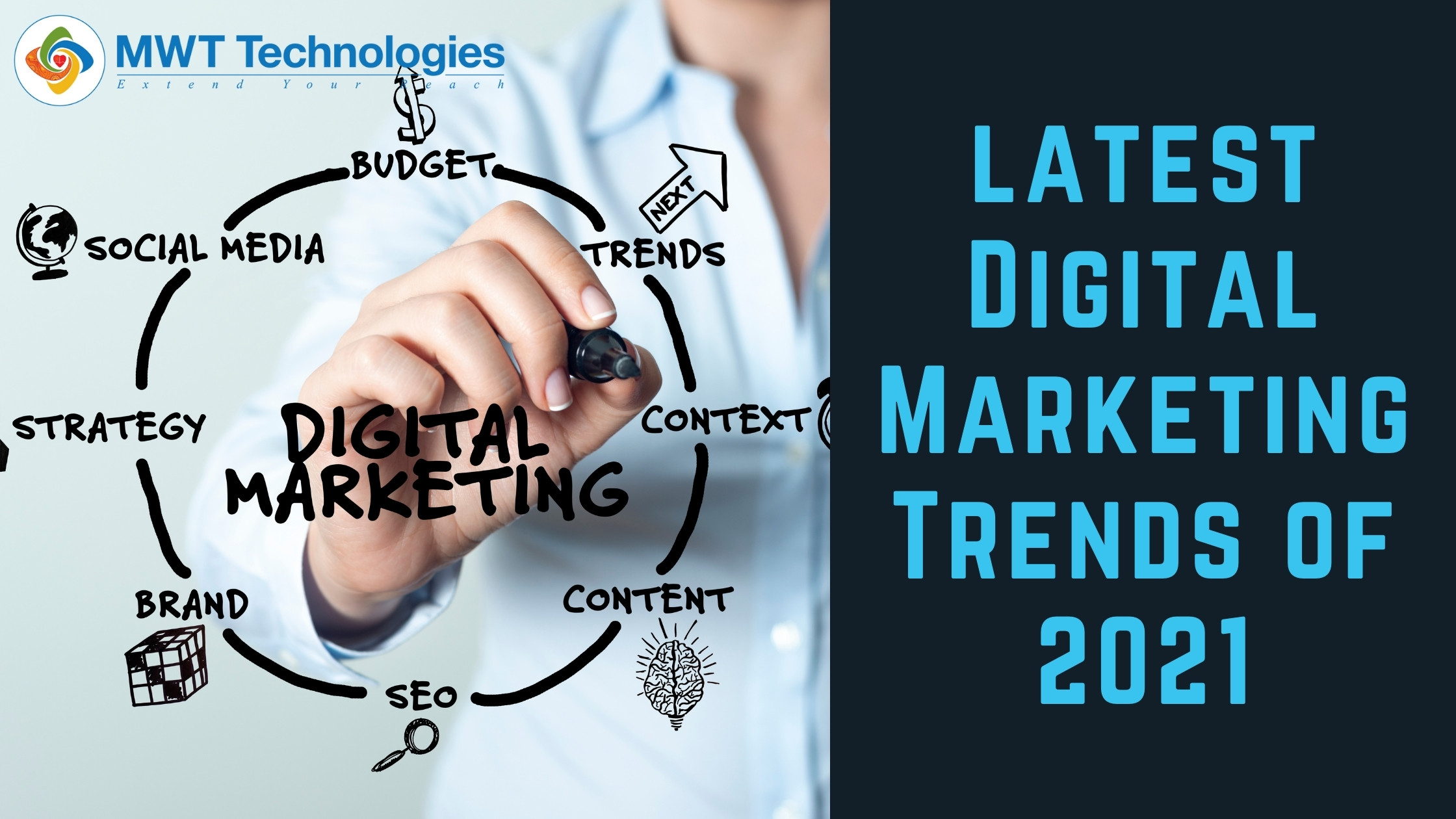 Explore the Latest Digital Marketing Trends of 2021!